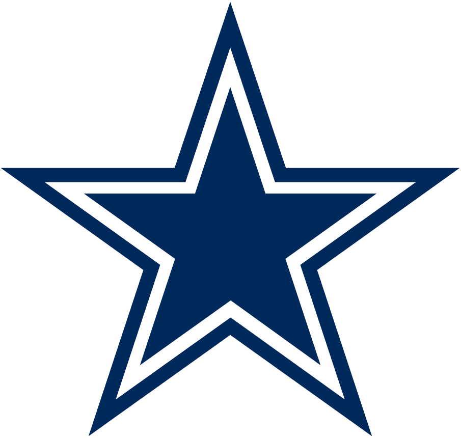 【チーム紹介】ダラス・カウボーイズ  Dallas Cowboys