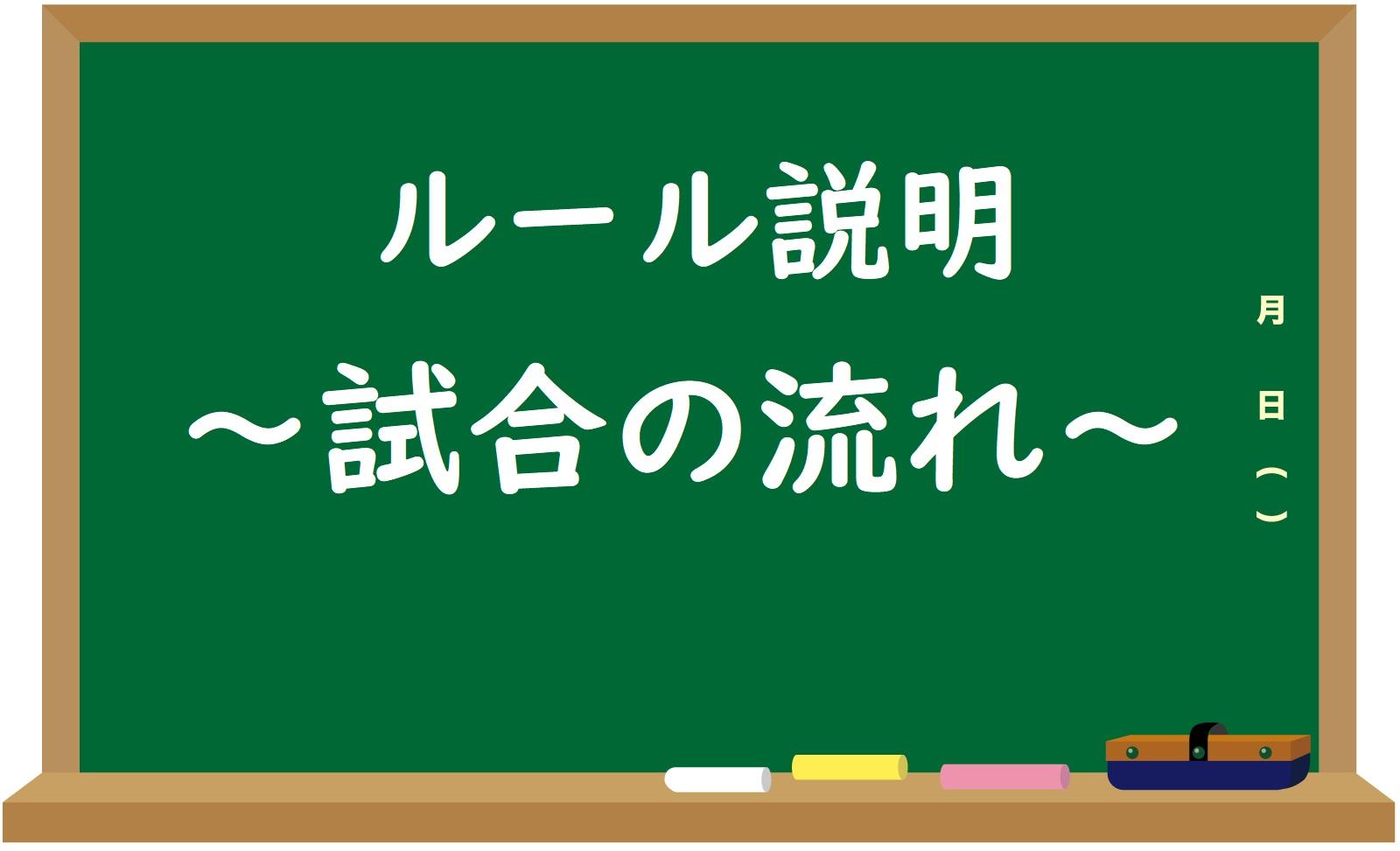 【ルール解説】攻守交代のタイミングは??~試合の流れ~