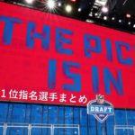 【ドラフト2020】各チーム1位指名選手の一覧表!!