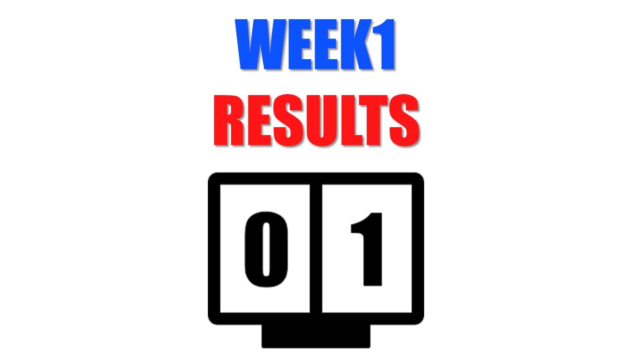 【試合結果】Week1の試合結果と好プレー珍プレー!