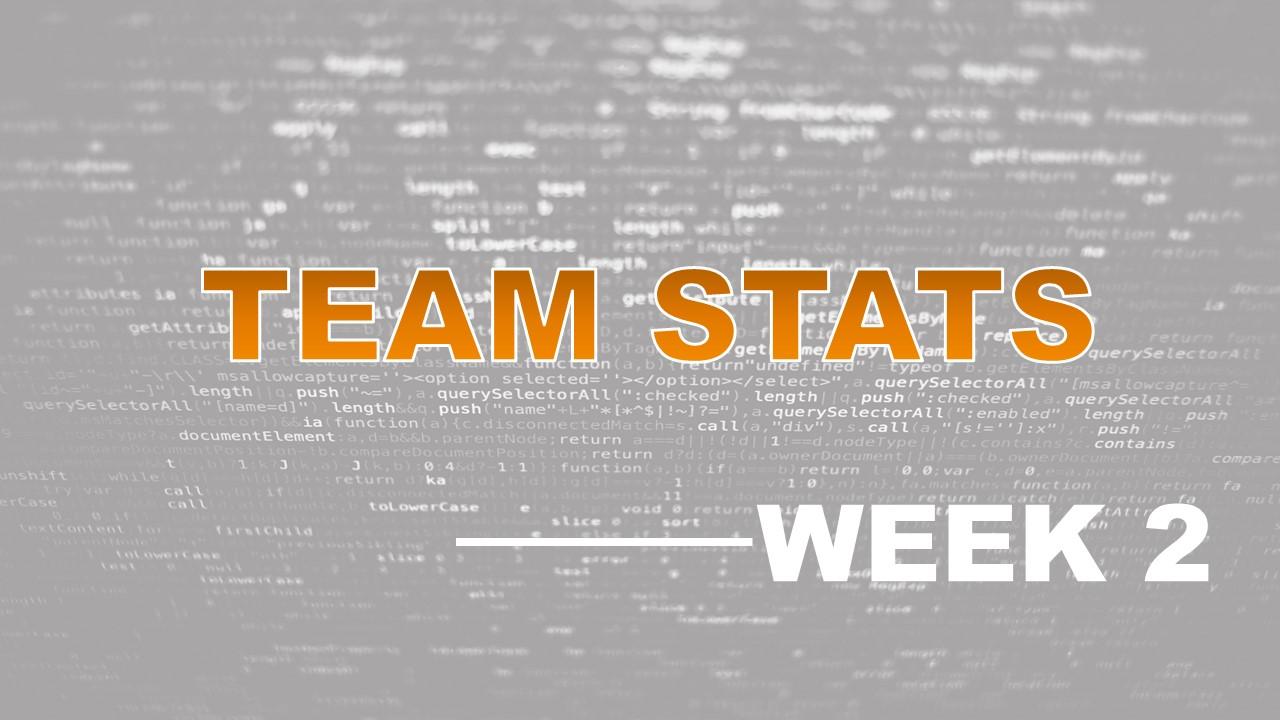 【Stats】Week2までのチーム成績まとめ