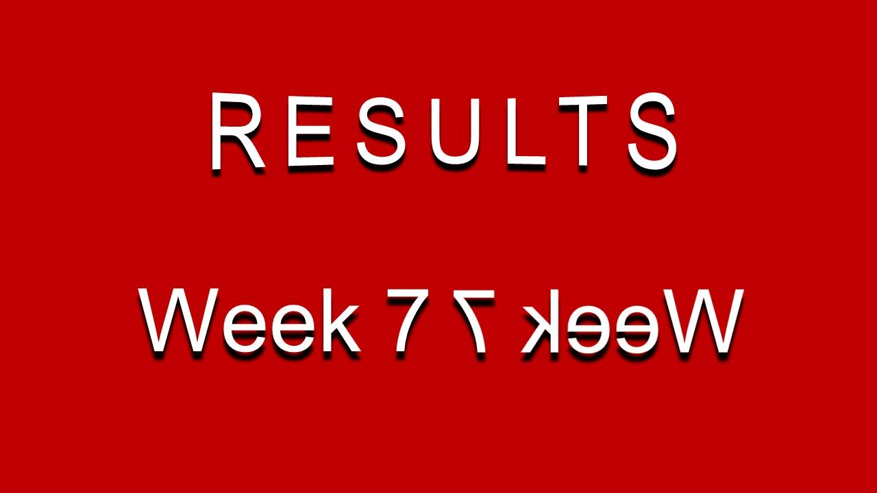 【試合結果】Week7の振り返り|無敗のチームがついに1チームに!!