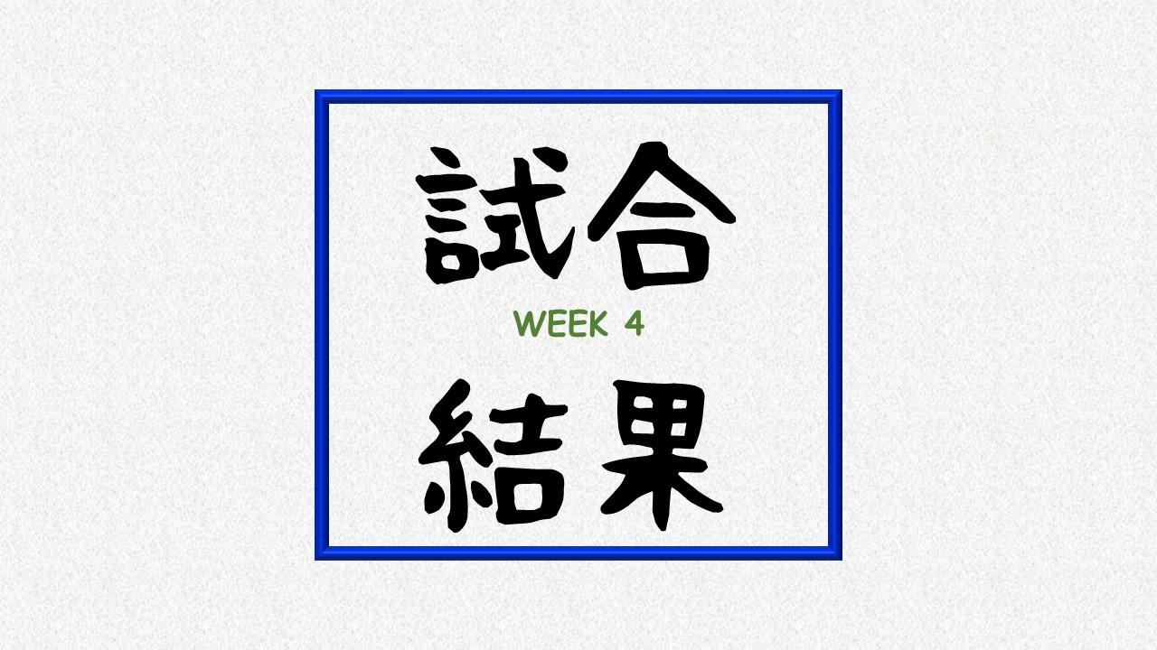 【試合結果】Week4の振り返り|簡単な試合なんてないよね
