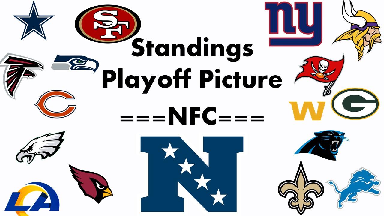 【地区別順位】Week15までの順位とプレーオフ出場への展望!=NFC編=