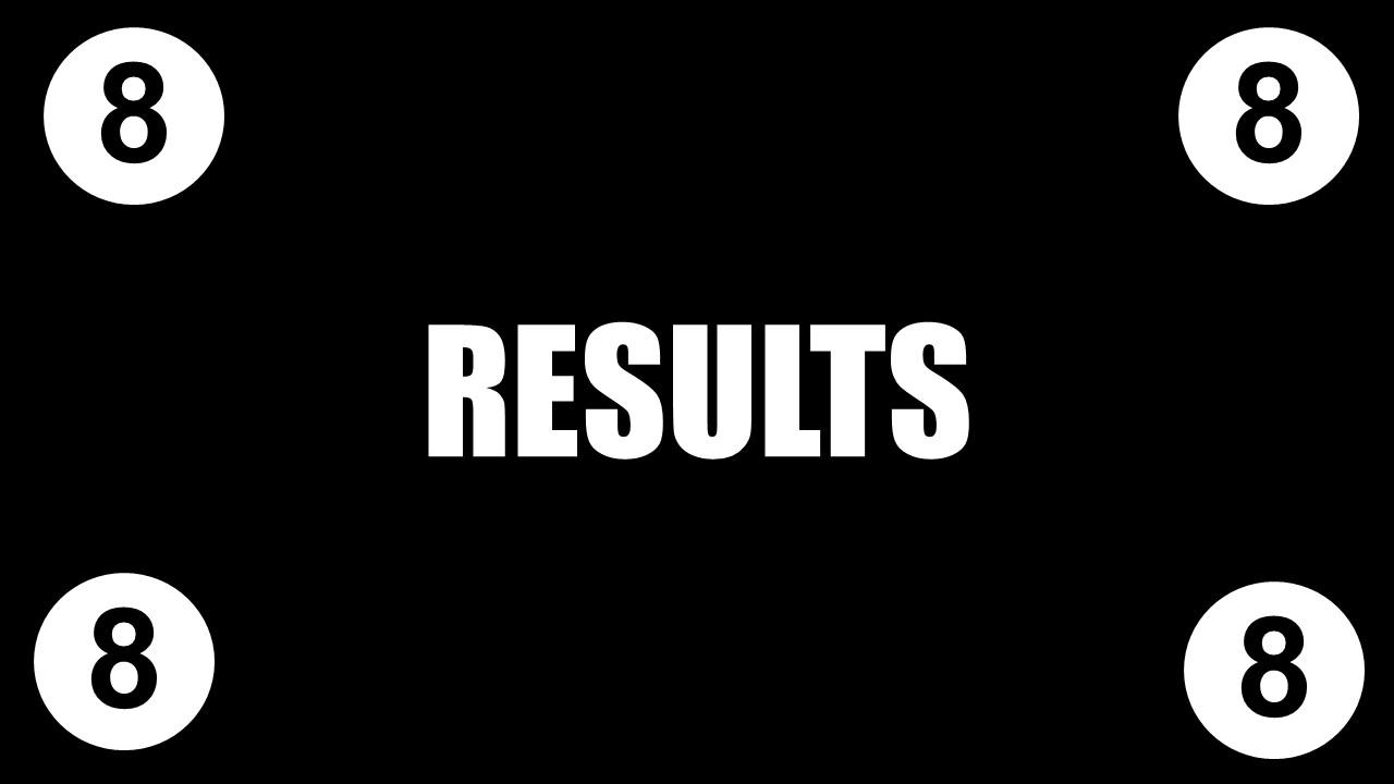 【試合結果】Week8の振り返り|上位チームが次々と負ける大波乱!!