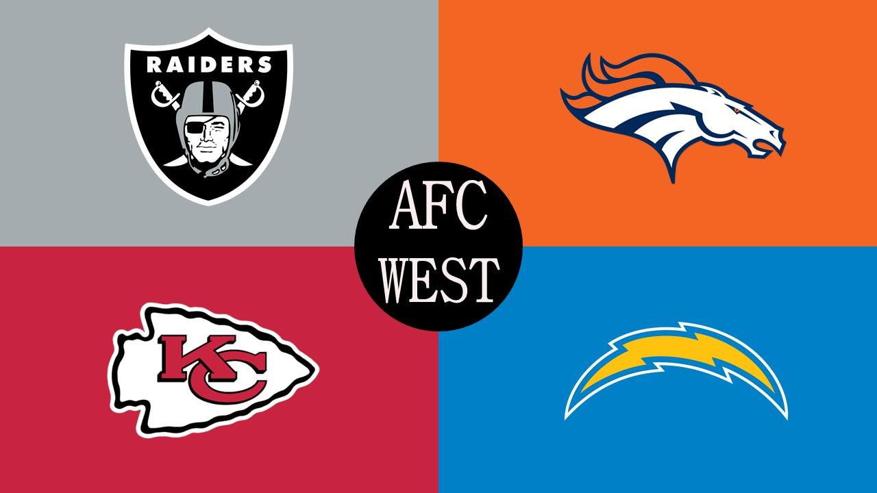 2020シーズン結果まとめ|AFC西地区の振り返り!